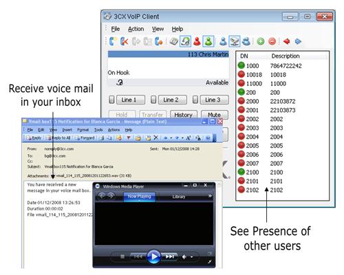 SYS2U COM Xpert Zone • แสดงกระทู้ - บทที่ 1 : 3CX - IP PBX